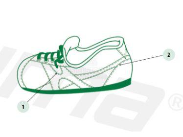 Čepice a boty