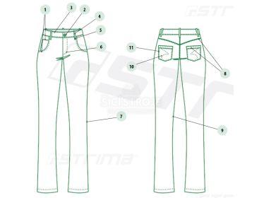 Jeans oblečení