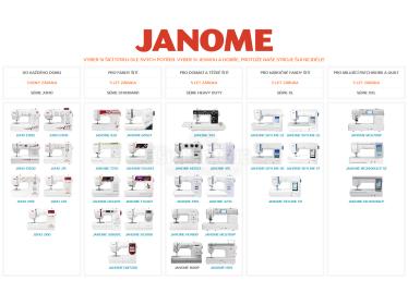 Rozdělení šicích strojů Janome