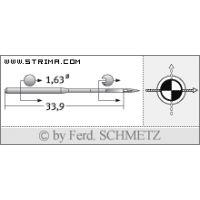 16X231 SKF 80