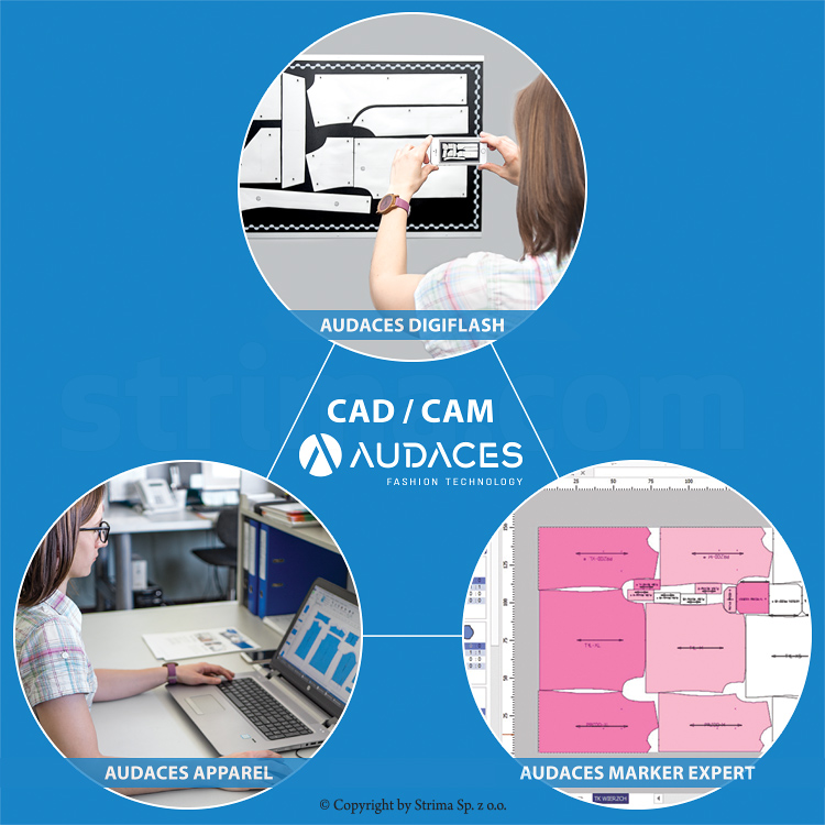CAD system AUDACES 1,2,3